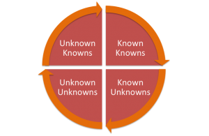 Image of framework of knowledge
