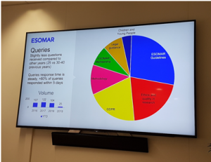 ESOAMR Queries Pie Chart