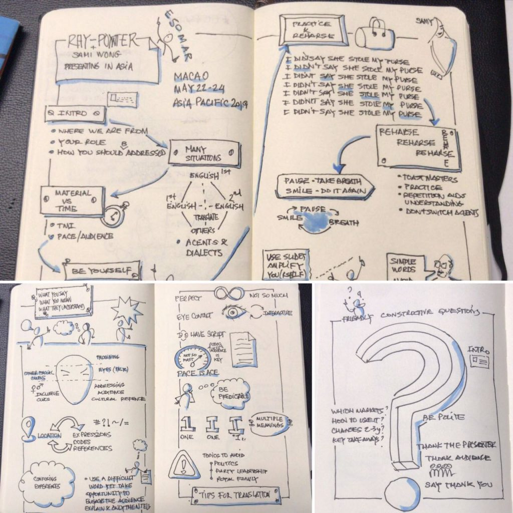 Graphical notes by Jose Pinto