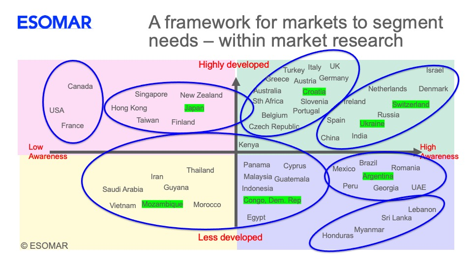 National Representative Framework