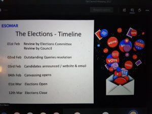 ESOMAR Council Elections