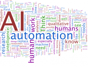 AI and Automation word cloud